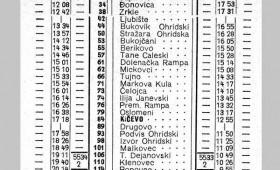"""Од Кичево до Охрид со воз за """"само"""" 7 часа"""