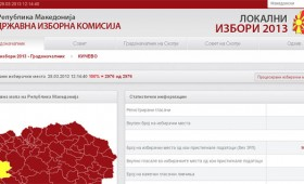 Локални избори 2013 – Кој каде победи?