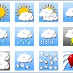 Временска прогноза за Кичево